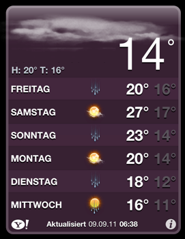Das Wetter heute morgen