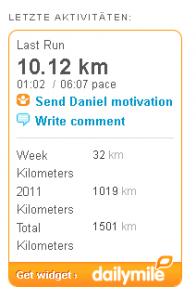 Über 1000km in 2011 gelaufen